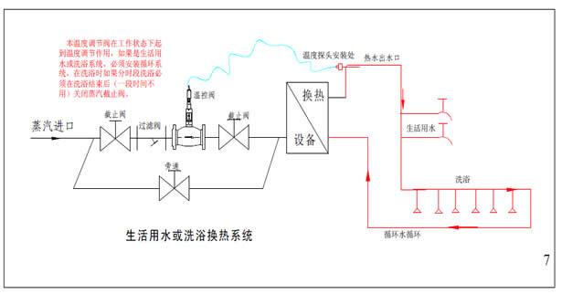 产品说明         自力式温度调节阀是由温度传感器与